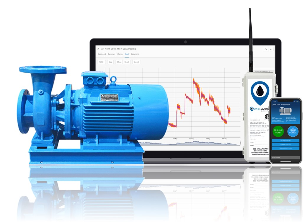 wellaware pump monitoring and control system